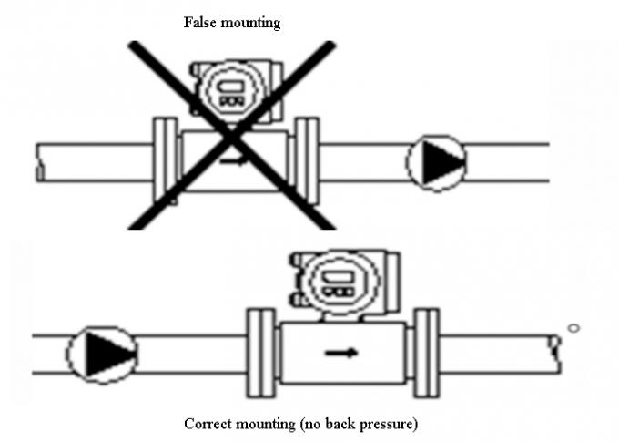 DN50 Electromagnetic Flowmeter With Remote Display For Chemical Fluids