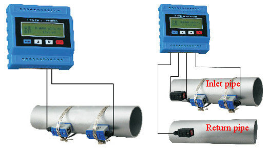 Doppler In Line Pipe Type Ultrasonic Flow Meters For Waste Water Treatment