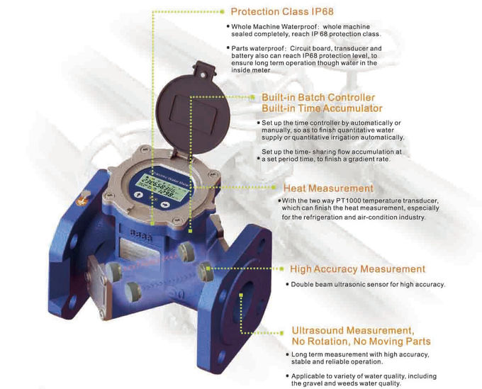 Ultrasonic Flowmeter Multi Jet Water Meter Dual Channel  PN1.6Mpa